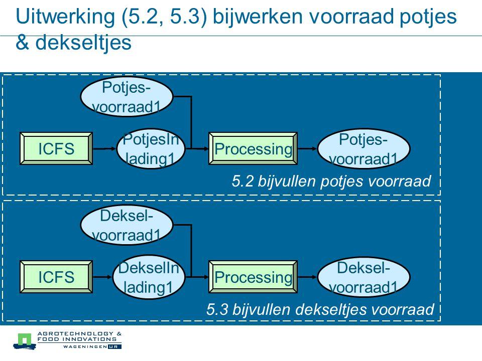 ICFS DekselIn lading1 Processing Deksel- voorraad1 5.3 bijvullen dekseltjes voorraad Deksel- voorraad1 ICFS PotjesIn lading1 Processing Potjes- voorra