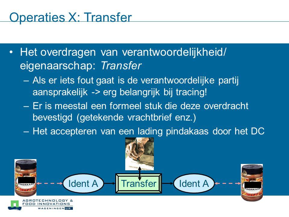 Operaties X: Transfer Het overdragen van verantwoordelijkheid/ eigenaarschap: Transfer –Als er iets fout gaat is de verantwoordelijke partij aansprake