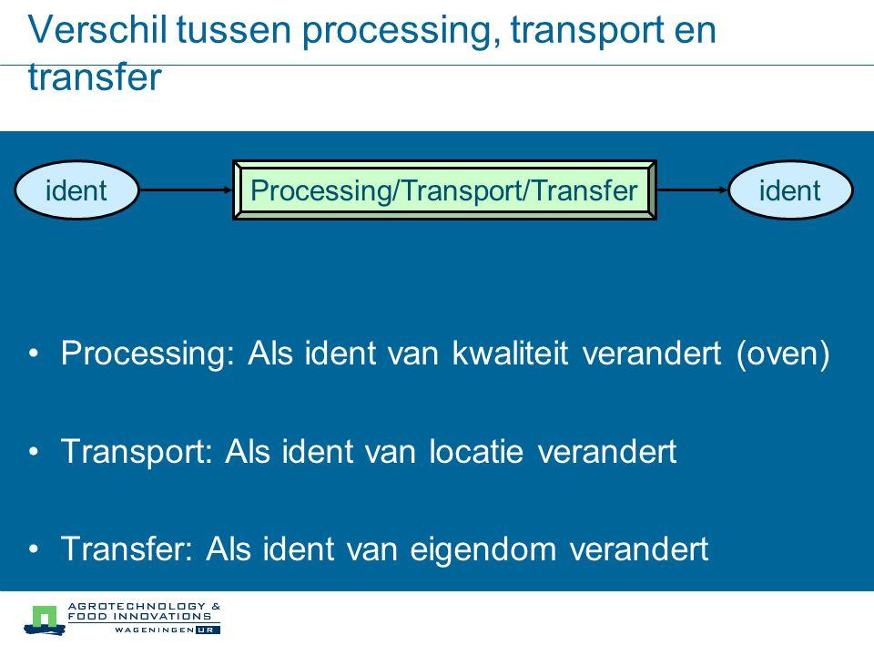 Verschil tussen processing, transport en transfer Processing: Als ident van kwaliteit verandert (oven) Transport: Als ident van locatie verandert Tran