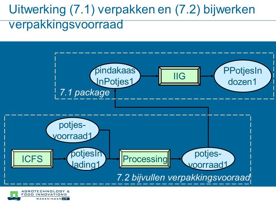 Uitwerking (7.1) verpakken en (7.2) bijwerken verpakkingsvoorraad IIG PPotjesIn dozen1 7.1 package pindakaas InPotjes1 ICFS potjesIn lading1 Processin