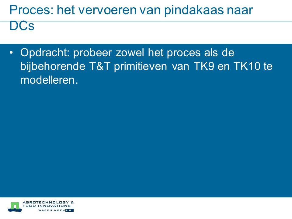 Proces: het vervoeren van pindakaas naar DCs Opdracht: probeer zowel het proces als de bijbehorende T&T primitieven van TK9 en TK10 te modelleren.