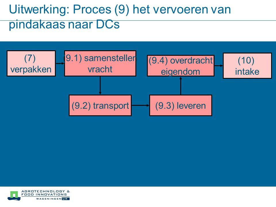 Uitwerking: Proces (9) het vervoeren van pindakaas naar DCs (9.1) samenstellen vracht (9.2) transport (10) intake (7) verpakken (9.3) leveren (9.4) ov