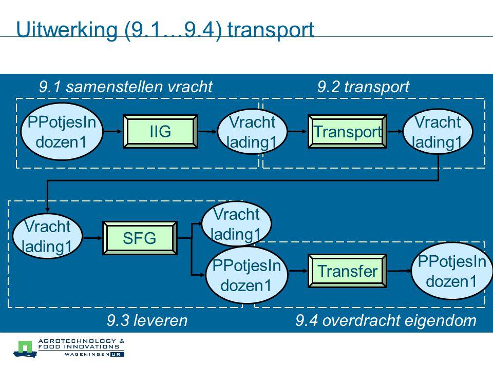 Uitwerking (9.1…9.4) transport IIG Vracht lading1 9.1 samenstellen vracht Transport 9.2 transport SFG 9.3 leveren Transfer 9.4 overdracht eigendom PPo