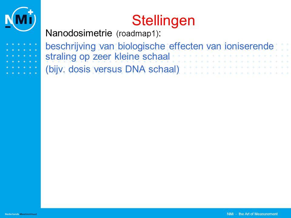 NMi - the Art of Measurement Stellingen Nanodosimetrie (roadmap1) : beschrijving van biologische effecten van ioniserende straling op zeer kleine schaal (bijv.