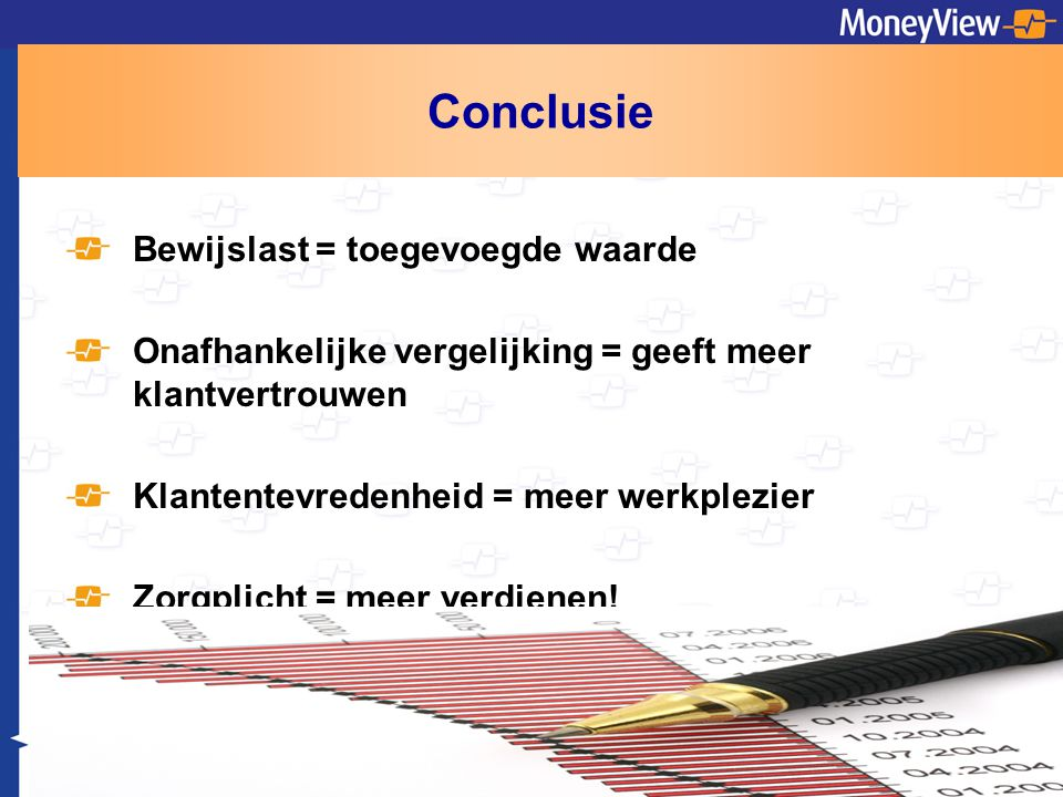 Conclusie Bewijslast = toegevoegde waarde Onafhankelijke vergelijking = geeft meer klantvertrouwen Klantentevredenheid = meer werkplezier Zorgplicht = meer verdienen!