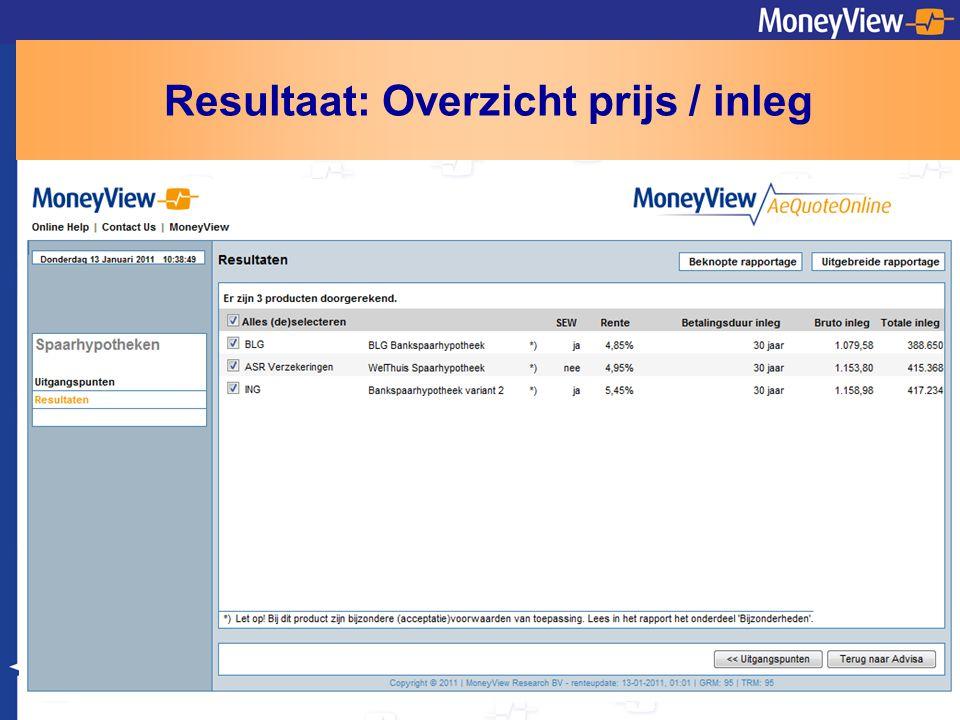 Resultaat: Overzicht prijs / inleg