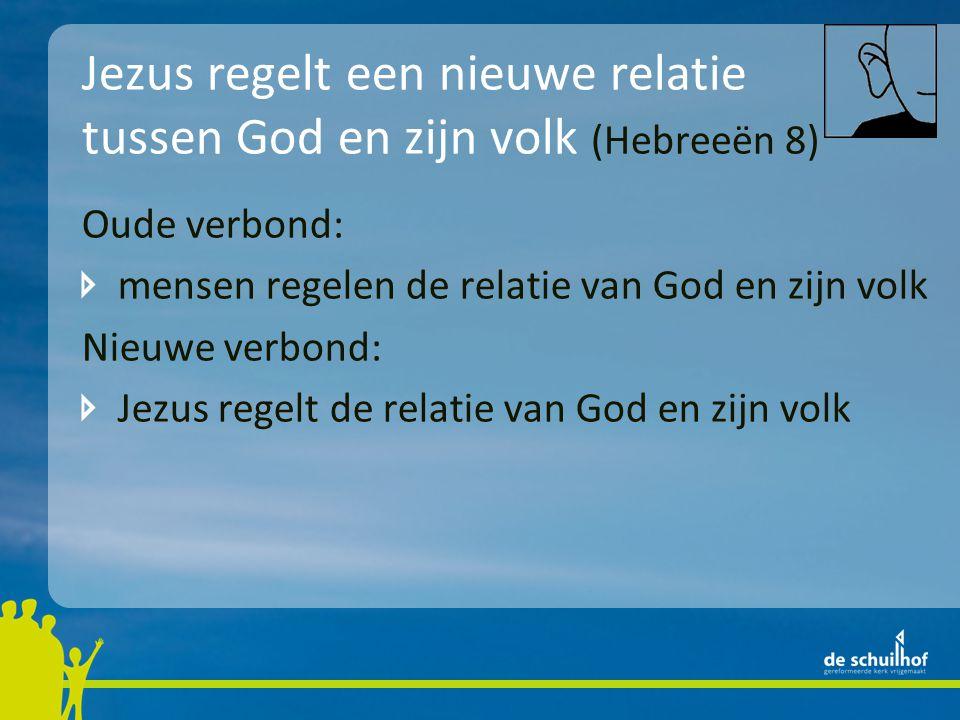 Jezus regelt een nieuwe relatie tussen God en zijn volk (Hebreeën 8) Oude verbond: mensen regelen de relatie van God en zijn volk Nieuwe verbond: Jezu