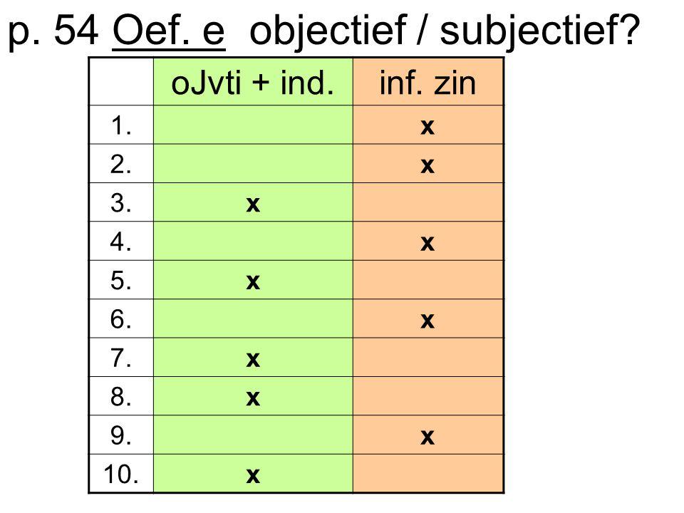 p. 54 Oef. e objectief / subjectief oJvti + ind.inf. zin 1.x 2.x 3.x 4.x 5.x 6.x 7.x 8.x 9.x 10.x