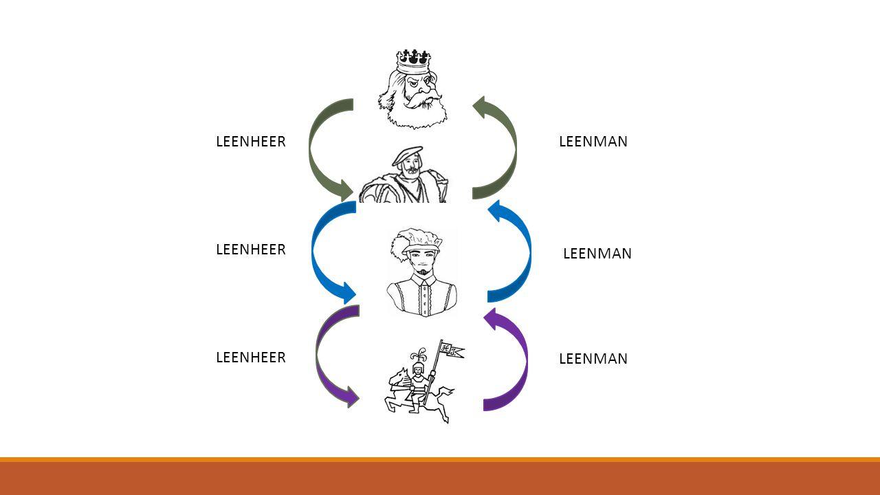 LEENMAN LEENHEER LEENMAN LEENHEER LEENMAN