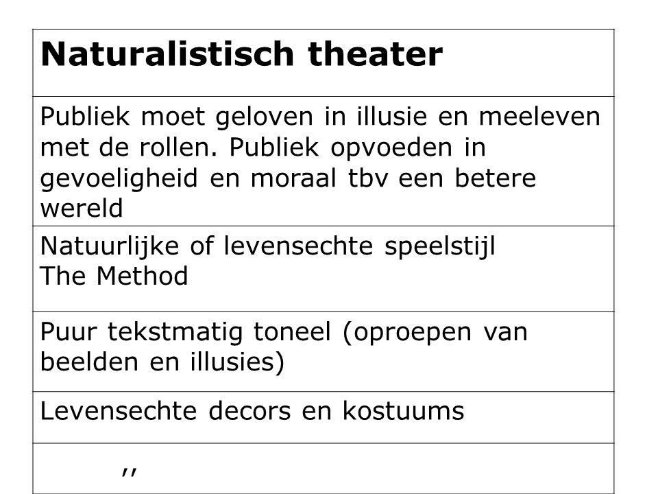 Naturalistisch theater Publiek moet geloven in illusie en meeleven met de rollen. Publiek opvoeden in gevoeligheid en moraal tbv een betere wereld Nat