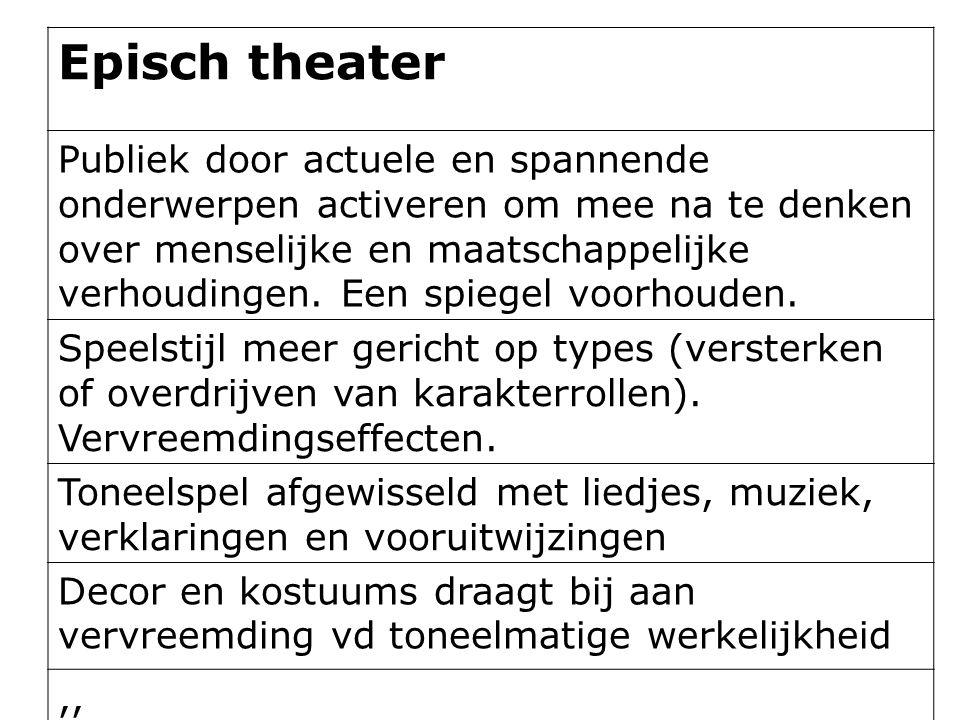 Episch theater Publiek door actuele en spannende onderwerpen activeren om mee na te denken over menselijke en maatschappelijke verhoudingen. Een spieg