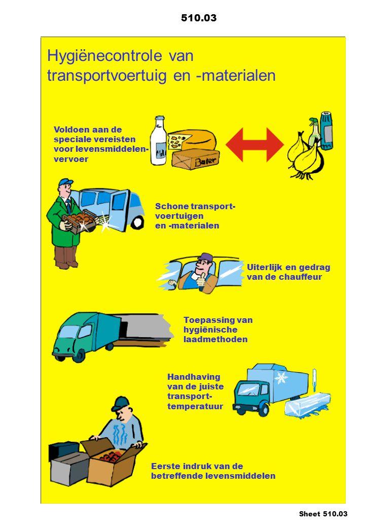 Uiterlijk en gedrag van de chauffeur Hygiënecontrole van transportvoertuig en -materialen Voldoen aan de speciale vereisten voor levensmiddelen- vervoer Schone transport- voertuigen en -materialen Toepassing van hygiënische laadmethoden Handhaving van de juiste transport- temperatuur Eerste indruk van de betreffende levensmiddelen Sheet 510.03 510.03