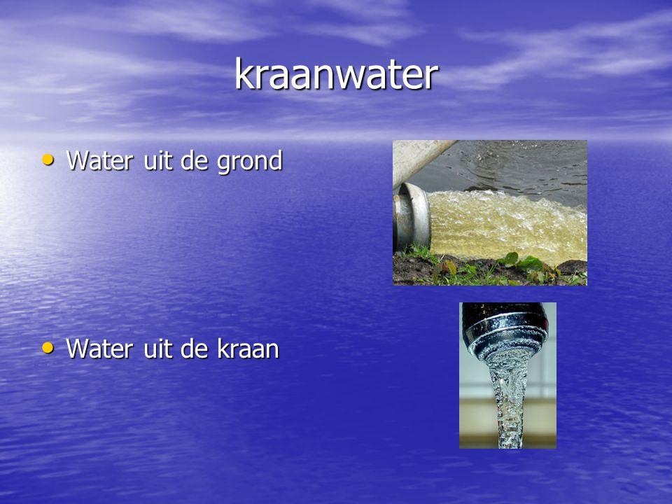 kraanwater Water uit de grond Water uit de grond Water uit de kraan Water uit de kraan