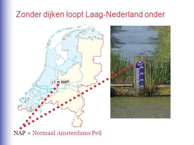 Zonder dijken loopt Laag-Nederland onder NAP = Normaal Amsterdams Peil