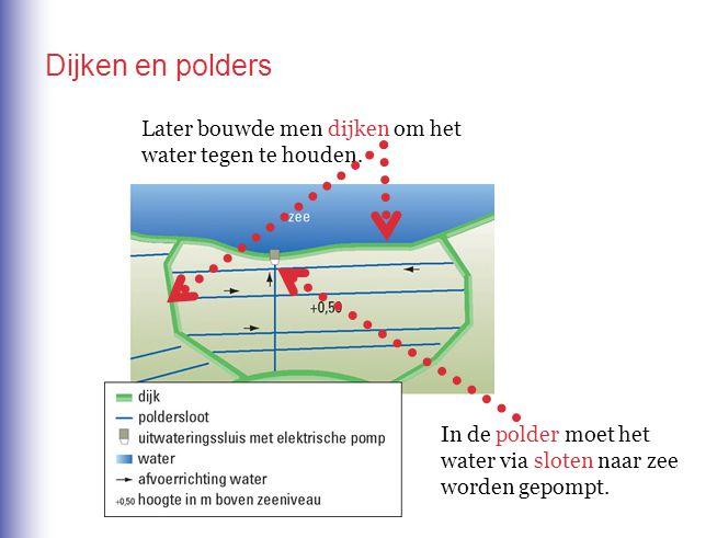 Later bouwde men dijken om het water tegen te houden. Dijken en polders In de polder moet het water via sloten naar zee worden gepompt.