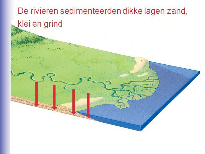 Welke soort van recreatie vind je in Laag- Nederland.
