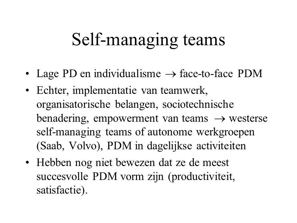 Self-managing teams Lage PD en individualisme  face-to-face PDM Echter, implementatie van teamwerk, organisatorische belangen, sociotechnische benadering, empowerment van teams  westerse self-managing teams of autonome werkgroepen (Saab, Volvo), PDM in dagelijkse activiteiten Hebben nog niet bewezen dat ze de meest succesvolle PDM vorm zijn (productiviteit, satisfactie).