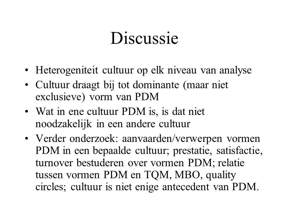 Discussie Heterogeniteit cultuur op elk niveau van analyse Cultuur draagt bij tot dominante (maar niet exclusieve) vorm van PDM Wat in ene cultuur PDM is, is dat niet noodzakelijk in een andere cultuur Verder onderzoek: aanvaarden/verwerpen vormen PDM in een bepaalde cultuur; prestatie, satisfactie, turnover bestuderen over vormen PDM; relatie tussen vormen PDM en TQM, MBO, quality circles; cultuur is niet enige antecedent van PDM.