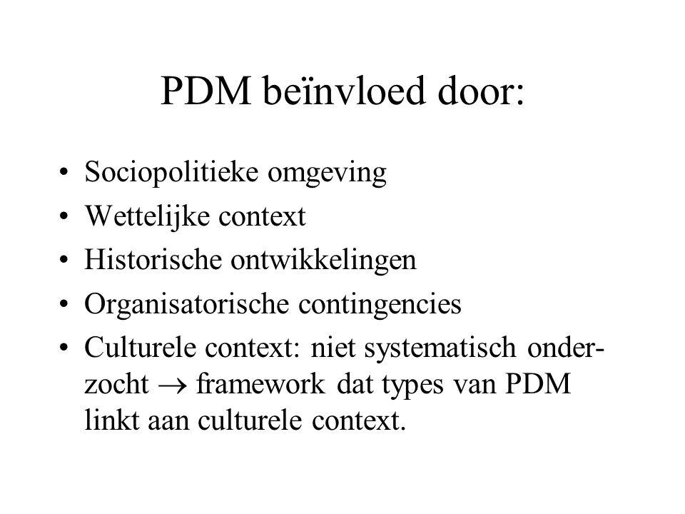 PDM beïnvloed door: Sociopolitieke omgeving Wettelijke context Historische ontwikkelingen Organisatorische contingencies Culturele context: niet systematisch onder- zocht  framework dat types van PDM linkt aan culturele context.