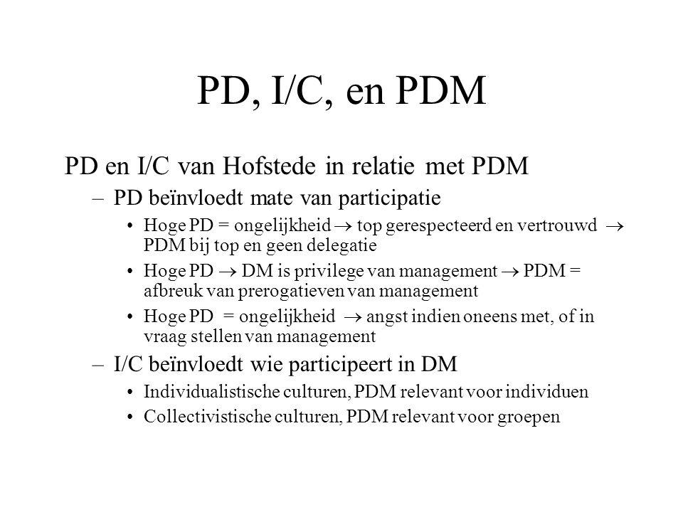 PD, I/C, en PDM PD en I/C van Hofstede in relatie met PDM –PD beïnvloedt mate van participatie Hoge PD = ongelijkheid  top gerespecteerd en vertrouwd  PDM bij top en geen delegatie Hoge PD  DM is privilege van management  PDM = afbreuk van prerogatieven van management Hoge PD  = ongelijkheid  angst indien oneens met, of in vraag stellen van management –I/C beïnvloedt wie participeert in DM Individualistische culturen, PDM relevant voor individuen Collectivistische culturen, PDM relevant voor groepen