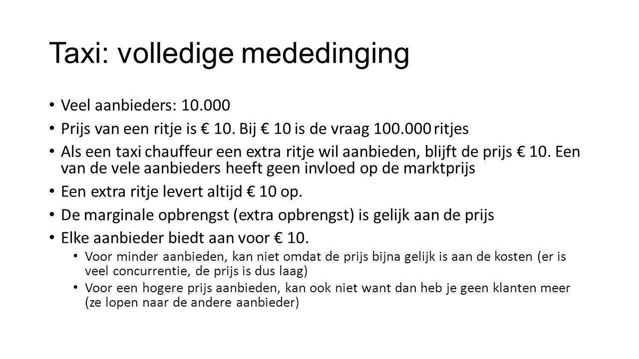 Taxi: volledige mededinging Veel aanbieders: 10.000 Prijs van een ritje is € 10. Bij € 10 is de vraag 100.000 ritjes Als een taxi chauffeur een extra