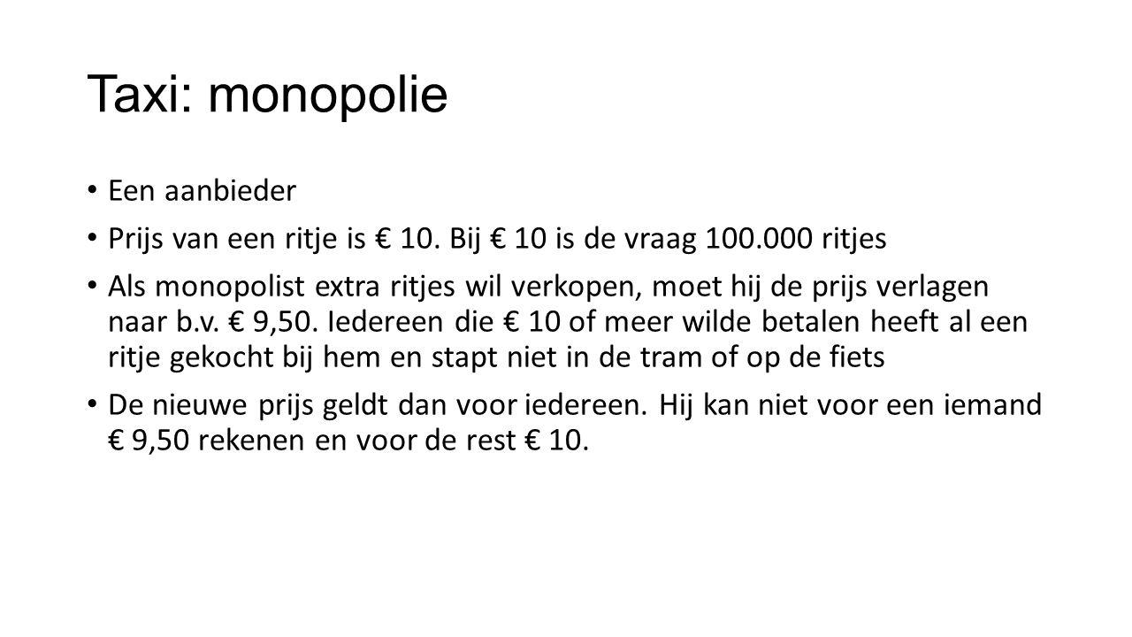 Taxi: monopolie Een aanbieder Prijs van een ritje is € 10. Bij € 10 is de vraag 100.000 ritjes Als monopolist extra ritjes wil verkopen, moet hij de p