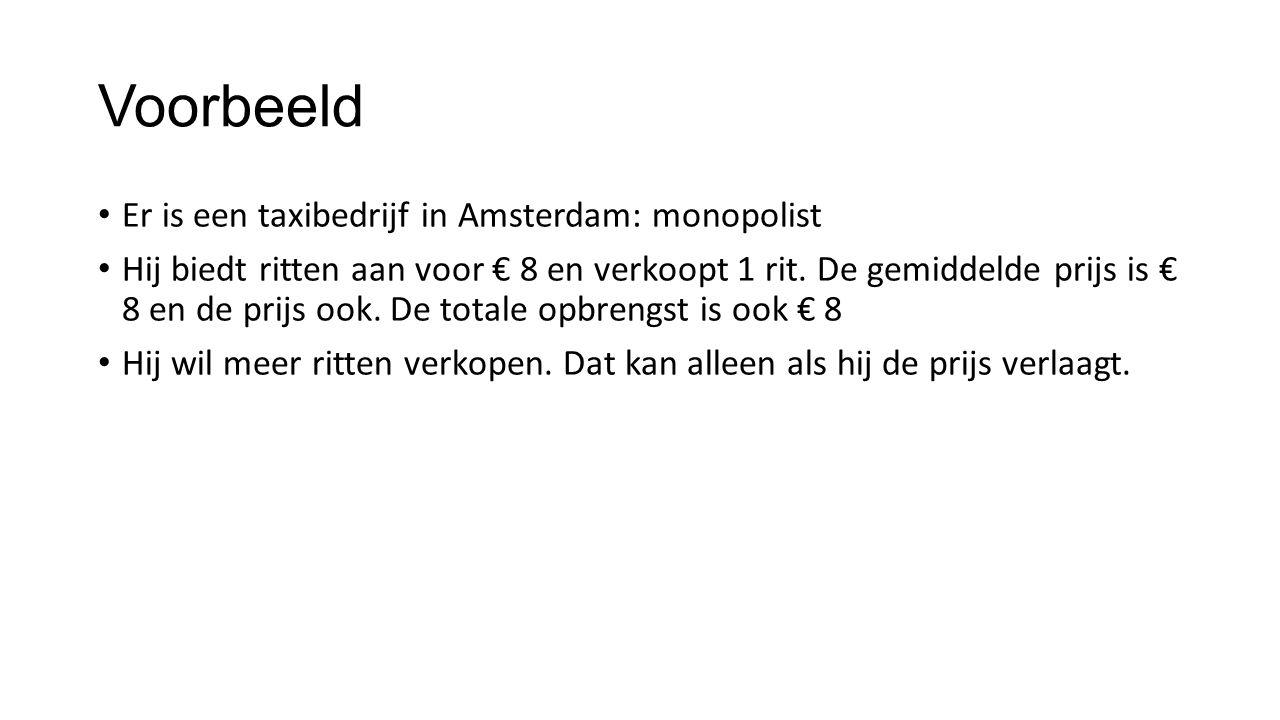 Voorbeeld Er is een taxibedrijf in Amsterdam: monopolist Hij biedt ritten aan voor € 8 en verkoopt 1 rit. De gemiddelde prijs is € 8 en de prijs ook.