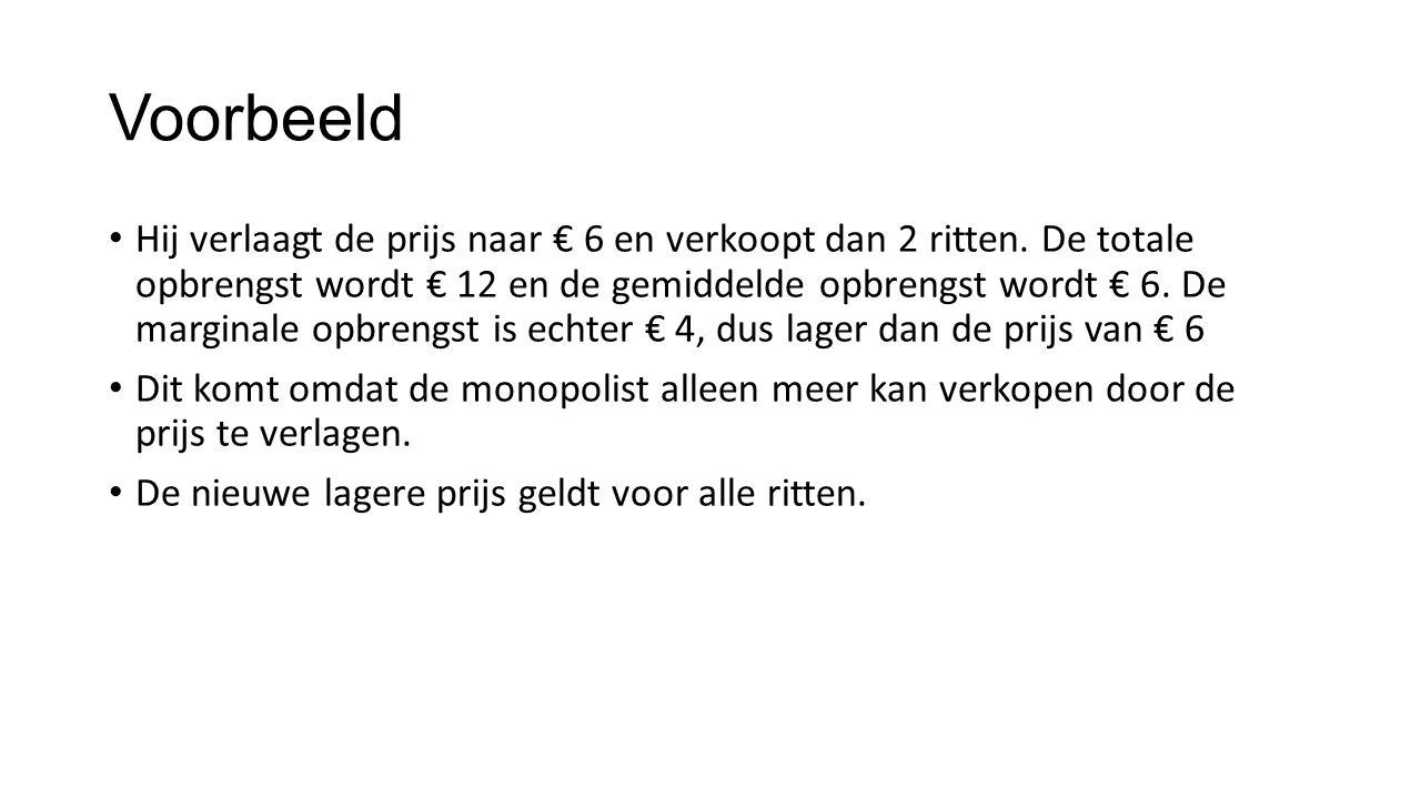 Voorbeeld Hij verlaagt de prijs naar € 6 en verkoopt dan 2 ritten. De totale opbrengst wordt € 12 en de gemiddelde opbrengst wordt € 6. De marginale o