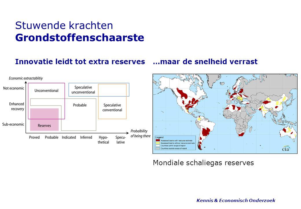 Stuwende krachten Grondstoffenschaarste Innovatie leidt tot extra reserves…maar de snelheid verrast Mondiale schaliegas reserves Kennis & Economisch Onderzoek