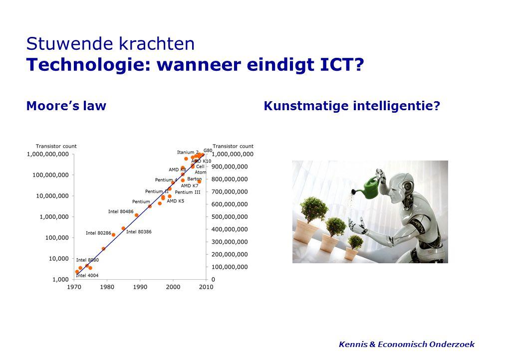 Stuwende krachten Technologie: wanneer eindigt ICT? Moore's lawKunstmatige intelligentie? Kennis & Economisch Onderzoek