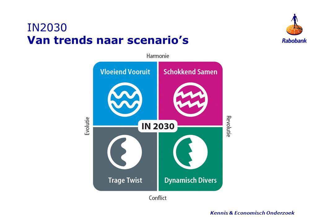 IN2030 Van trends naar scenario's Kennis & Economisch Onderzoek