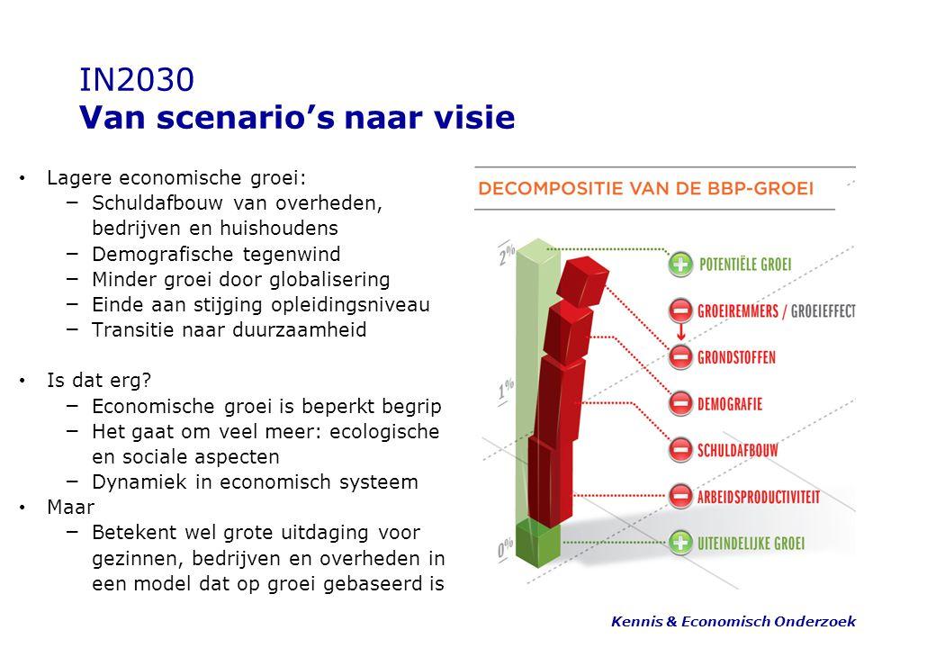 IN2030 Van scenario's naar visie Lagere economische groei: – Schuldafbouw van overheden, bedrijven en huishoudens – Demografische tegenwind – Minder g