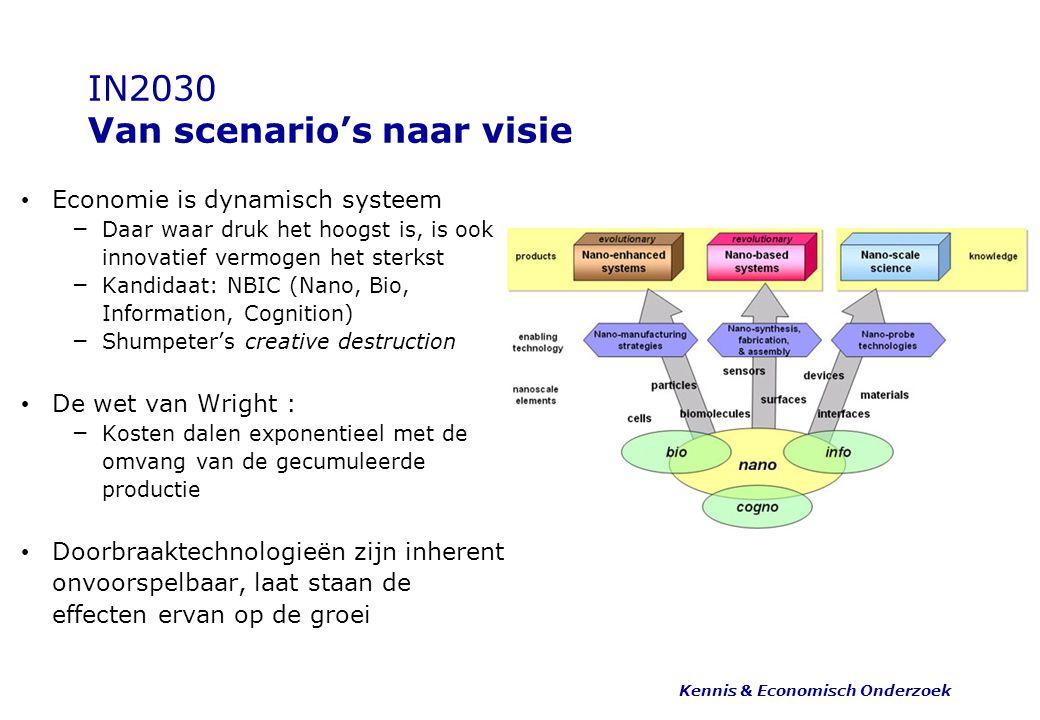 IN2030 Van scenario's naar visie Economie is dynamisch systeem – Daar waar druk het hoogst is, is ook innovatief vermogen het sterkst – Kandidaat: NBI