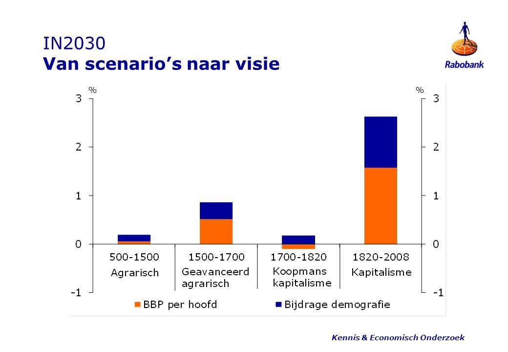 IN2030 Van scenario's naar visie Kennis & Economisch Onderzoek 19