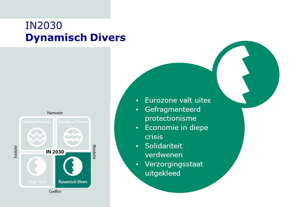 IN2030 Dynamisch Divers Eurozone valt uiteen Gefragmenteerd protectionisme Economie in diepe crisis Solidariteit verdwenen Verzorgingsstaat uitgekleed