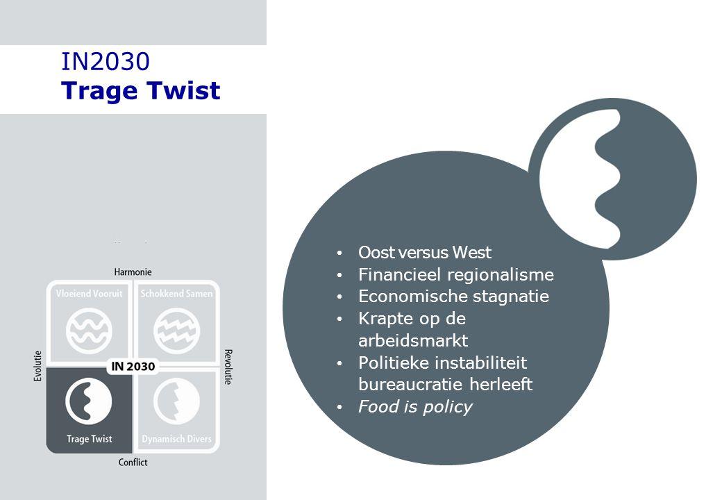 IN2030 Trage Twist Oost versus West Financieel regionalisme Economische stagnatie Krapte op de arbeidsmarkt Politieke instabiliteit bureaucratie herleeft Food is policy