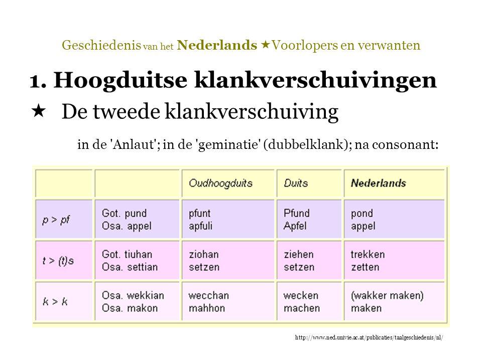 Geschiedenis van het Nederlands  Voorlopers en verwanten 1. Hoogduitse klankverschuivingen  De tweede klankverschuiving in de 'Anlaut'; in de 'gemin