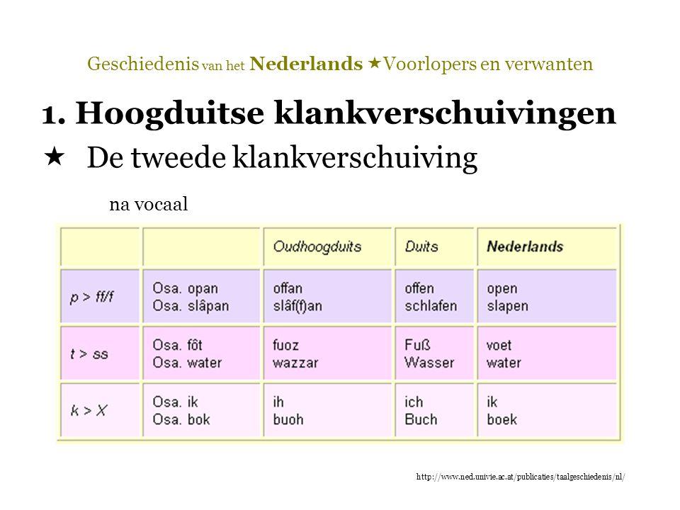 Geschiedenis van het Nederlands  Voorlopers en verwanten 1. Hoogduitse klankverschuivingen  De tweede klankverschuiving na vocaal http://www.ned.uni