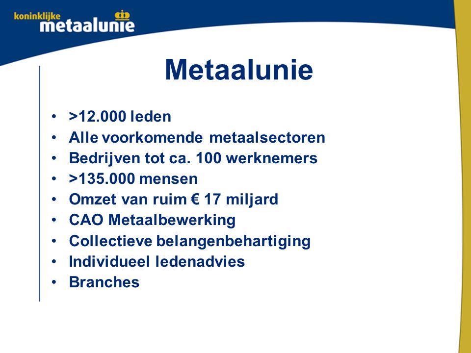 Metaalunie >12.000 leden Alle voorkomende metaalsectoren Bedrijven tot ca. 100 werknemers >135.000 mensen Omzet van ruim € 17 miljard CAO Metaalbewerk