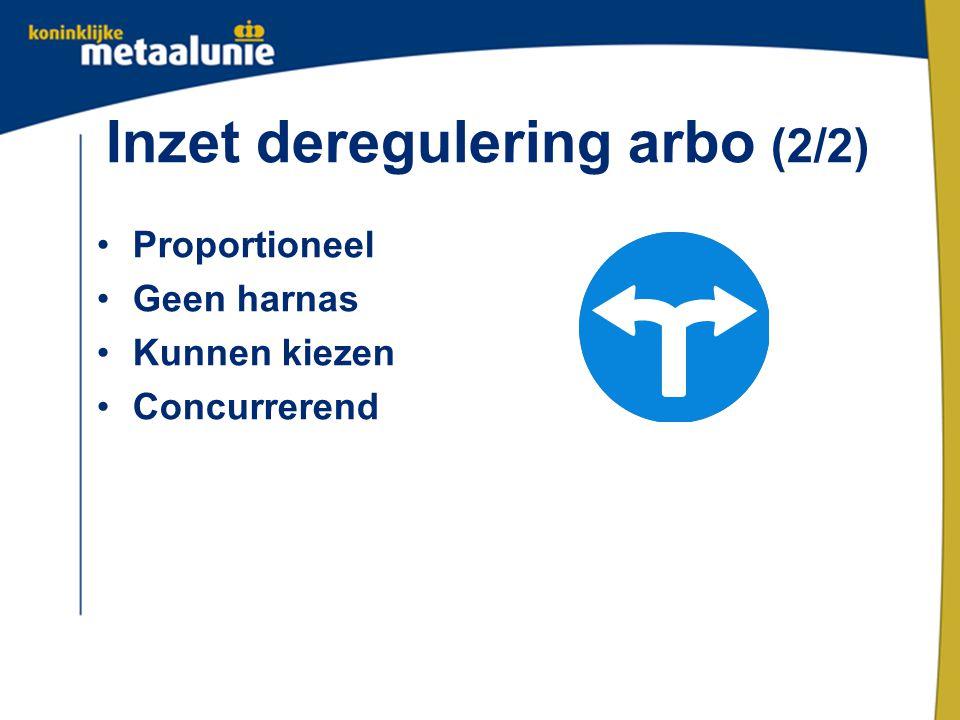 Inzet deregulering arbo (2/2) Proportioneel Geen harnas Kunnen kiezen Concurrerend