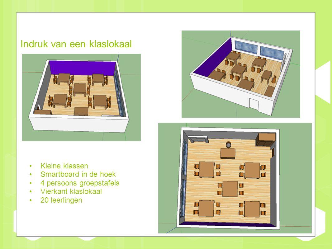 Indruk van een klaslokaal Kleine klassen Smartboard in de hoek 4 persoons groepstafels Vierkant klaslokaal 20 leerlingen