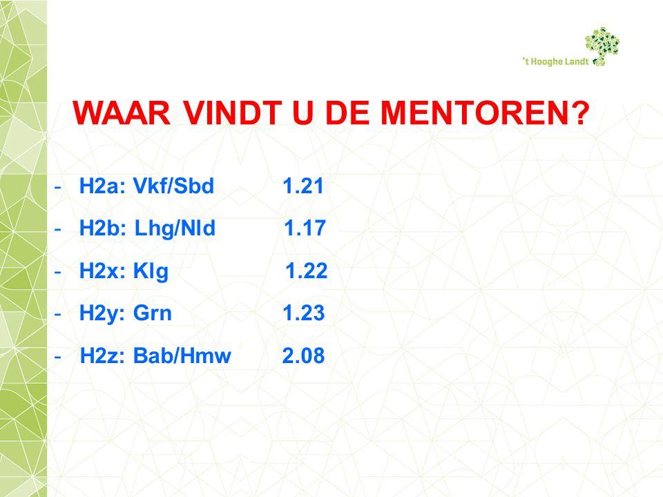 Mieke Smid Jeugdverpleegkundige http://www.ggdru.nl/themas/jeugdgezondheid_vaccinaties/gezondheidso nderzoek-schoolgaande-jeugd/voortgezet-onderwijs-klas-4.html http://www.ggdru.nl/themas/schoolkracht/voortgezet- onderwijs/informatie-voor-mentoren.html