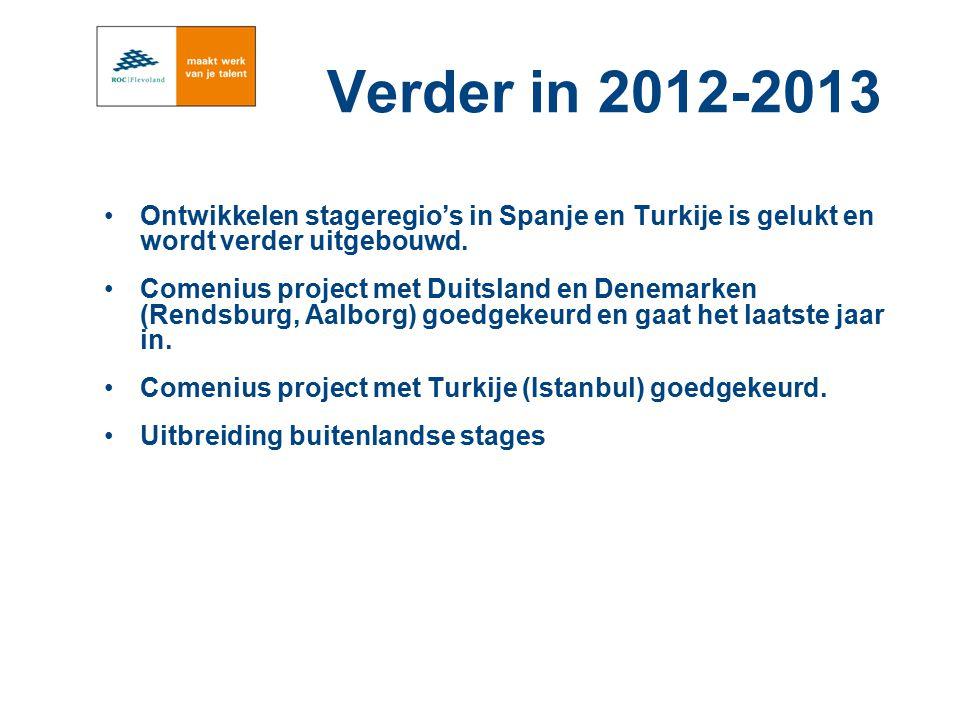 Verder in 2012-2013 Ontwikkelen stageregio's in Spanje en Turkije is gelukt en wordt verder uitgebouwd. Comenius project met Duitsland en Denemarken (