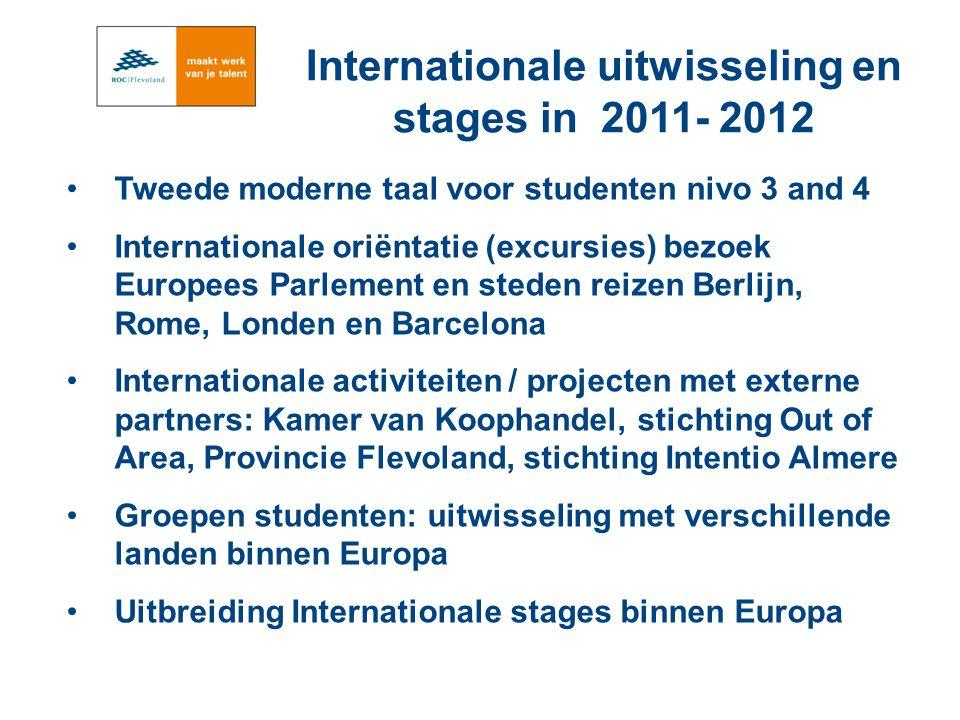 Tweede moderne taal voor studenten nivo 3 and 4 Internationale oriëntatie (excursies) bezoek Europees Parlement en steden reizen Berlijn, Rome, Londen