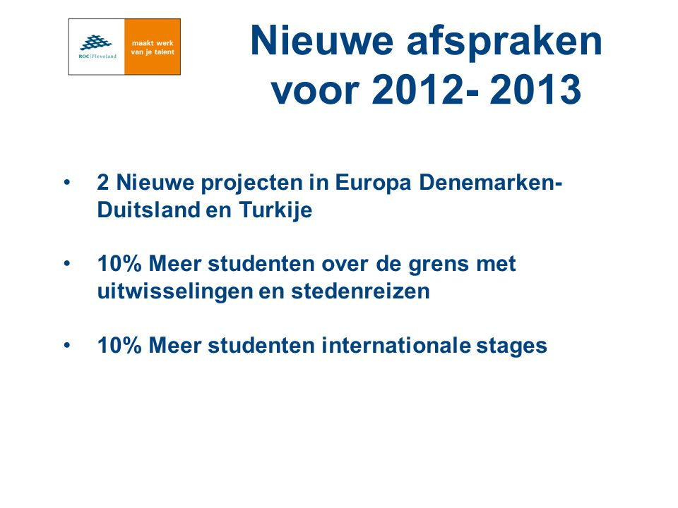 2 Nieuwe projecten in Europa Denemarken- Duitsland en Turkije 10% Meer studenten over de grens met uitwisselingen en stedenreizen 10% Meer studenten internationale stages Nieuwe afspraken voor 2012- 2013