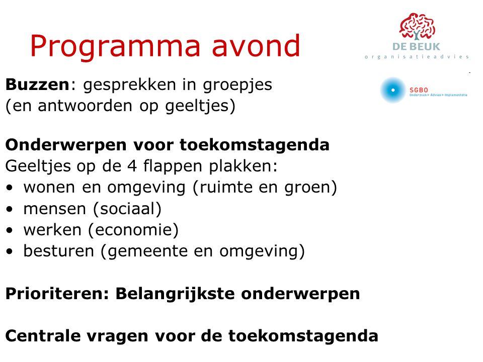 Vragen vd avond De kernvragen zijn: Wat zou de toekomst Haarlemmerliede en Spaarnwoude kunnen zijn.