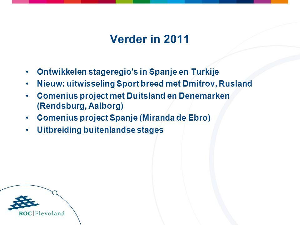 Verder in 2011 Ontwikkelen stageregio's in Spanje en Turkije Nieuw: uitwisseling Sport breed met Dmitrov, Rusland Comenius project met Duitsland en Denemarken (Rendsburg, Aalborg) Comenius project Spanje (Miranda de Ebro) Uitbreiding buitenlandse stages