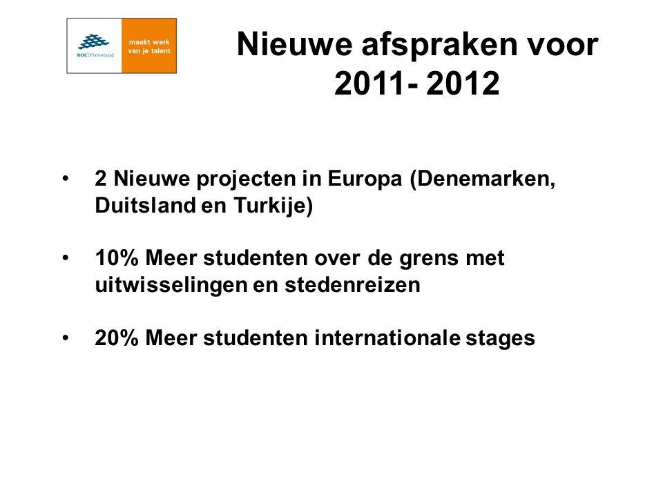 2 Nieuwe projecten in Europa (Denemarken, Duitsland en Turkije) 10% Meer studenten over de grens met uitwisselingen en stedenreizen 20% Meer studenten internationale stages Nieuwe afspraken voor 2011- 2012