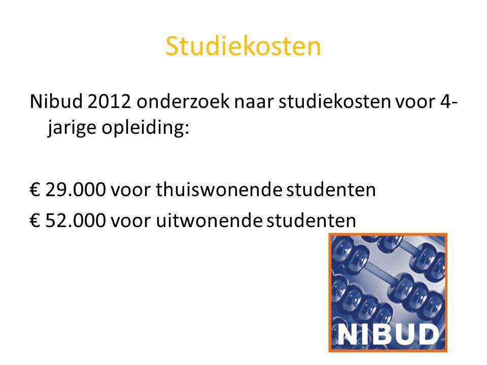 Studiekosten Nibud 2012 onderzoek naar studiekosten voor 4- jarige opleiding: € 29.000 voor thuiswonende studenten € 52.000 voor uitwonende studenten