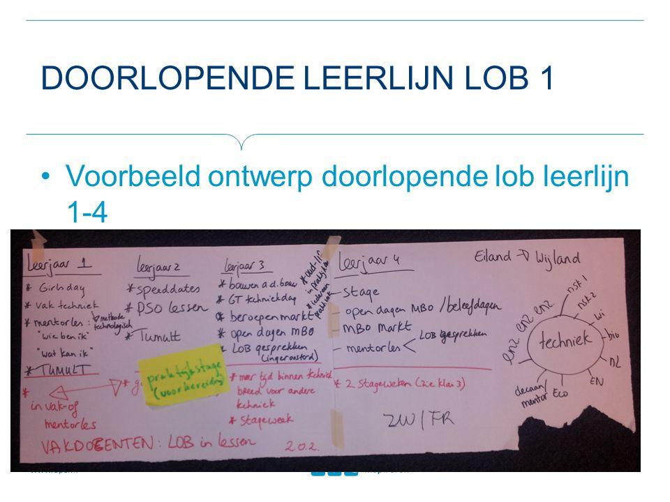 DOORLOPENDE LEERLIJN LOB 1 Voorbeeld ontwerp doorlopende lob leerlijn 1-4